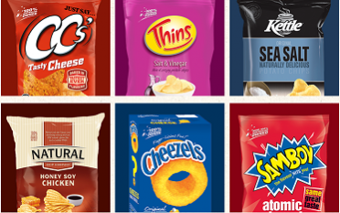 Snack Brands: Reporting as a Service