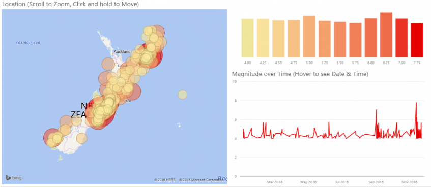 GeoNet New Zealand earthquake Power BI Tracker