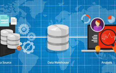 Part 1: What is a Data Warehouse?